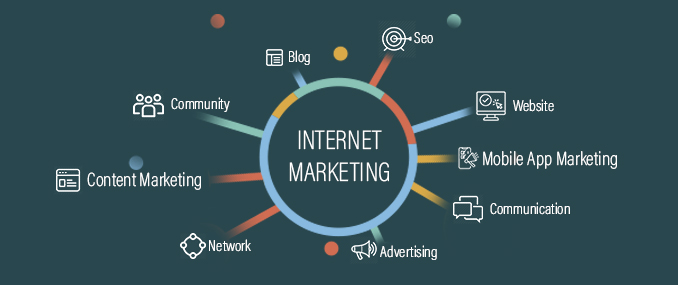The Ultimate Guide to Internet Marketing : Viacon.in