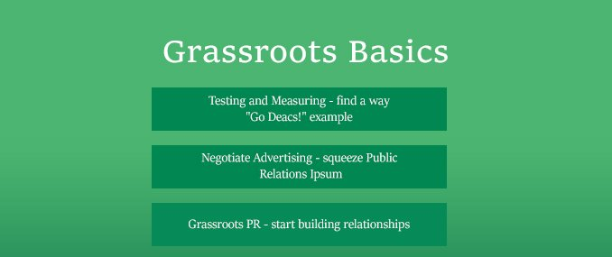 Grassroots Marketing: Beginners Guide